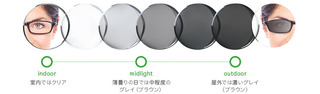調光レンズ-2.jpg
