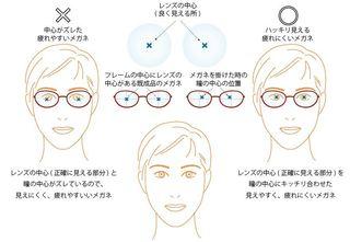 lens_pd.JPG